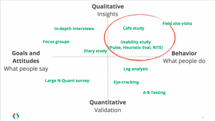 evaluate and examine the four qualitative Qualitative research & evaluation methods  stevens identified four levels of measurement that have  examine a probability sample to be sure it is truly.