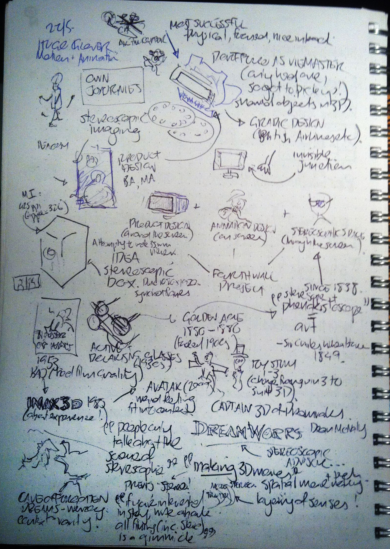 Notes from Hugo's talk
