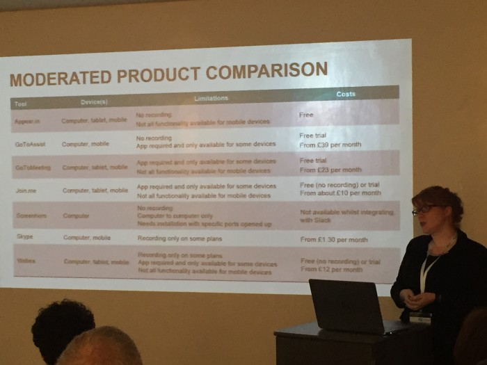Moderated testing  products - a comparison