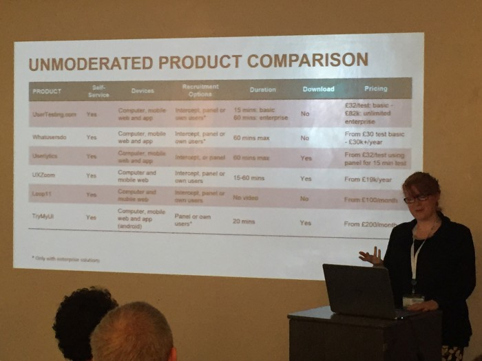 Unmoderated testing  products - a comparison